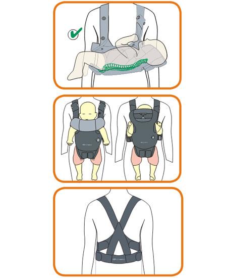 Как сделать рюкзак кенгуру
